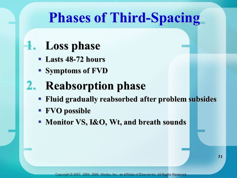 Phases of Third-Spacing