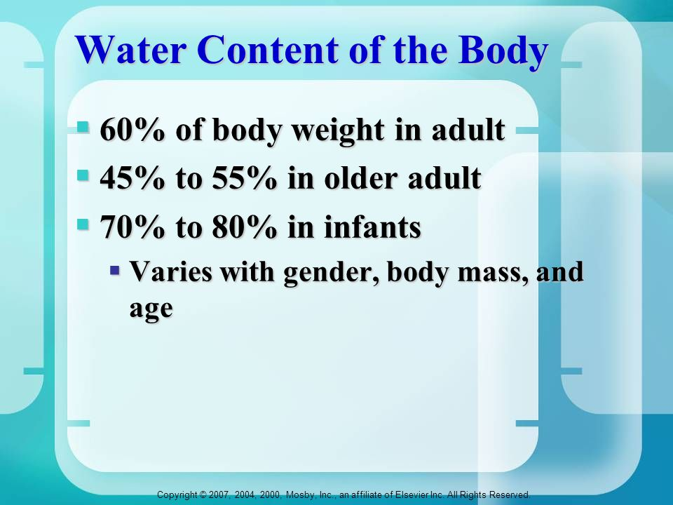Water Content of the Body