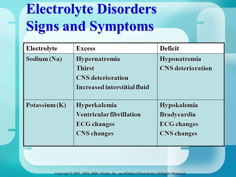 Electrolyte Disorders Signs and Symptoms