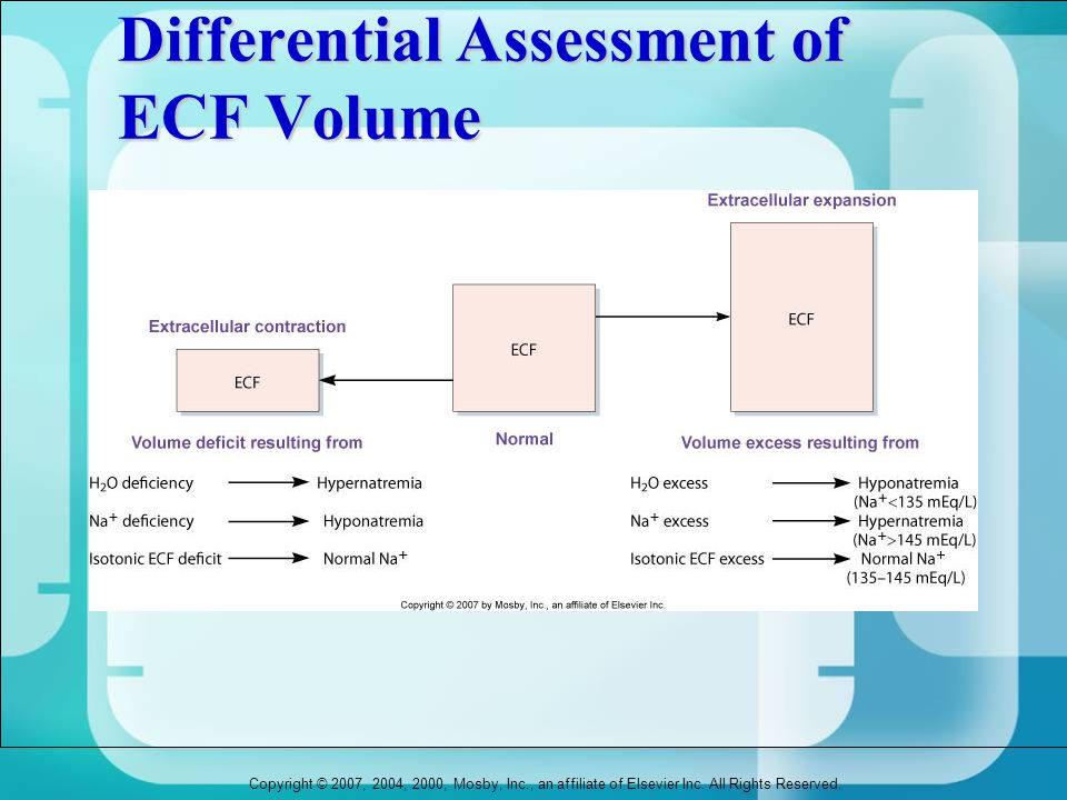 Differential Assessment of ECF Volume