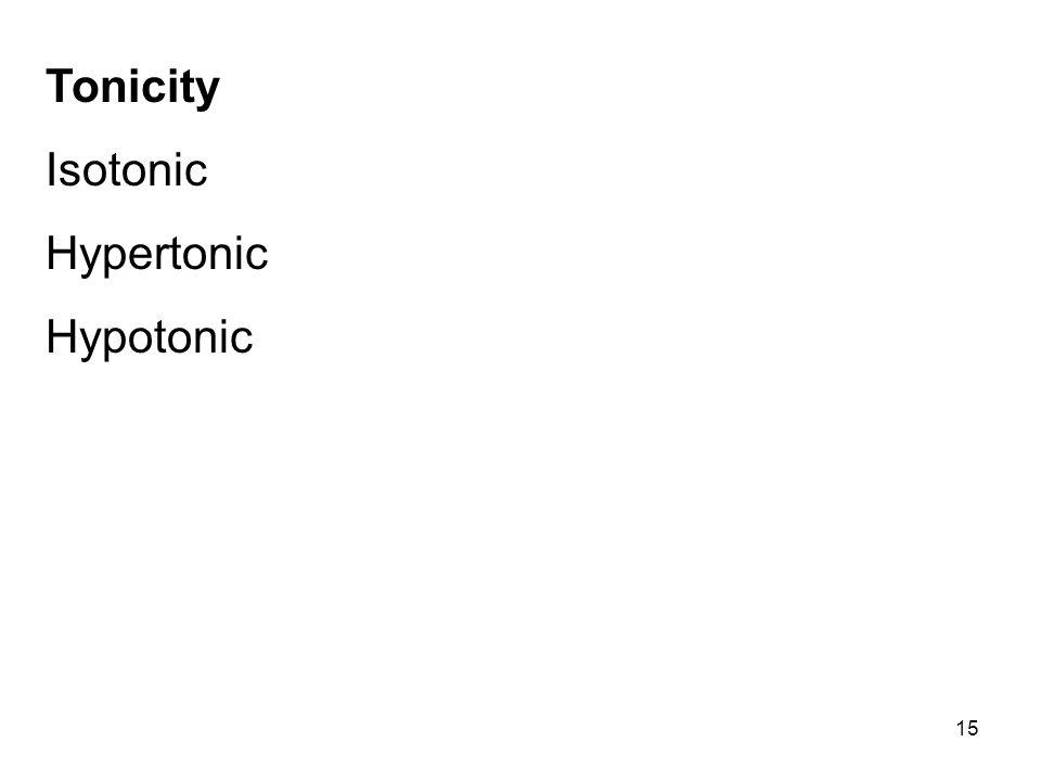 Tonicity Isotonic Hypertonic Hypotonic