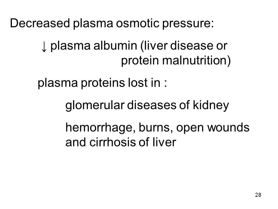 Decreased plasma osmotic pressure: