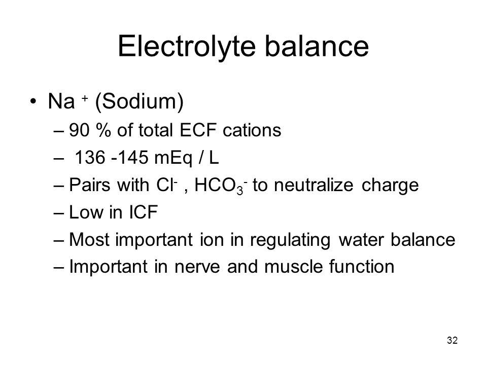 Electrolyte balance Na + (Sodium) 90 % of total ECF cations