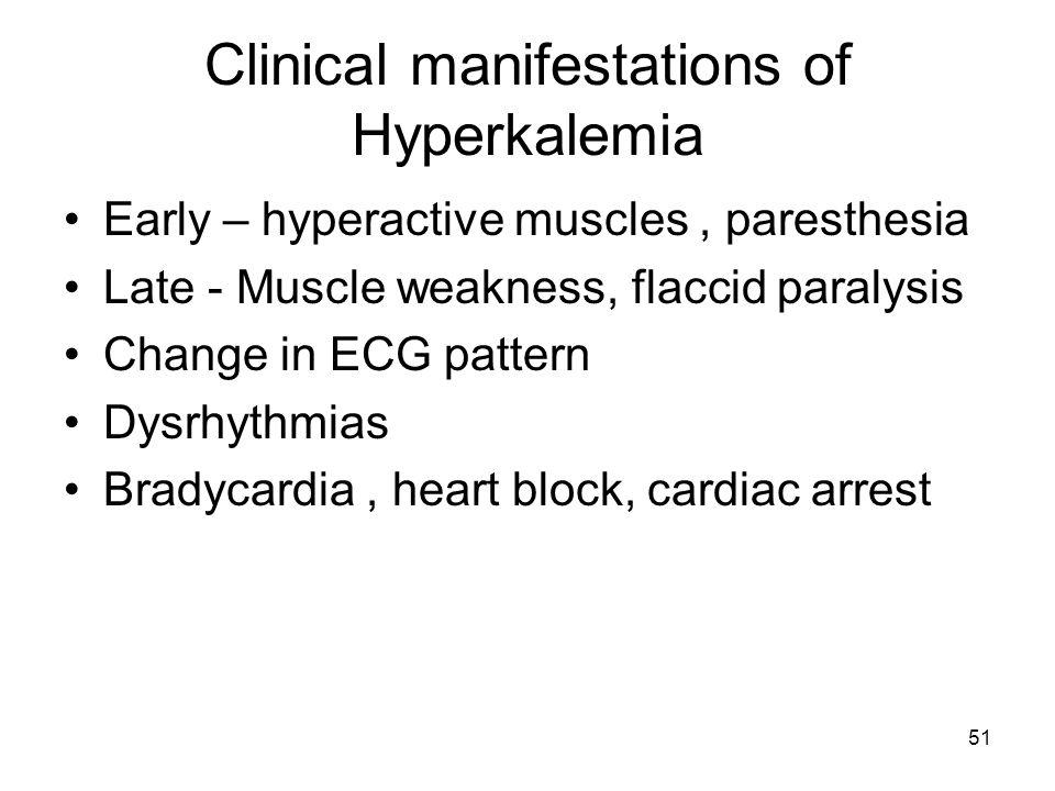 Clinical manifestations of Hyperkalemia