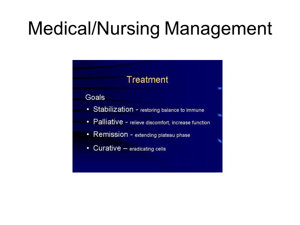 Medical/Nursing Management