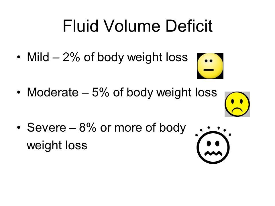 Fluid Volume Deficit Mild – 2% of body weight loss