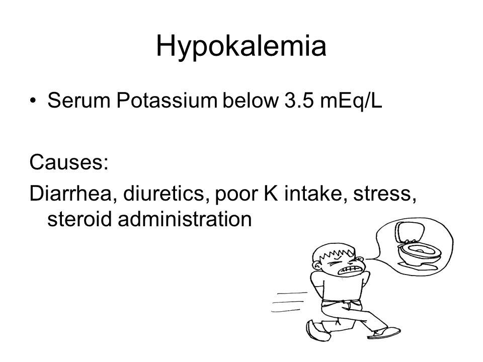 Hypokalemia Serum Potassium below 3.5 mEq/L Causes: