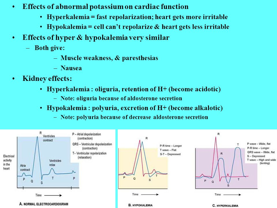 Effects of abnormal potassium on cardiac function