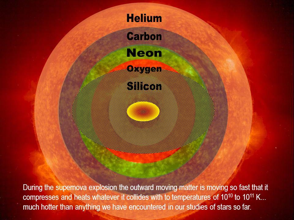 Helium Carbon Neon Oxygen Silicon
