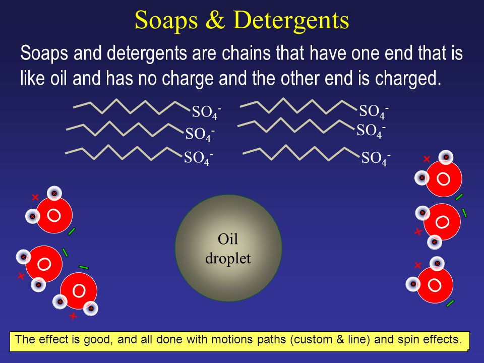 Soaps & Detergents Soaps and detergents are chains that have one end that is like oil and has no charge and the other end is charged.