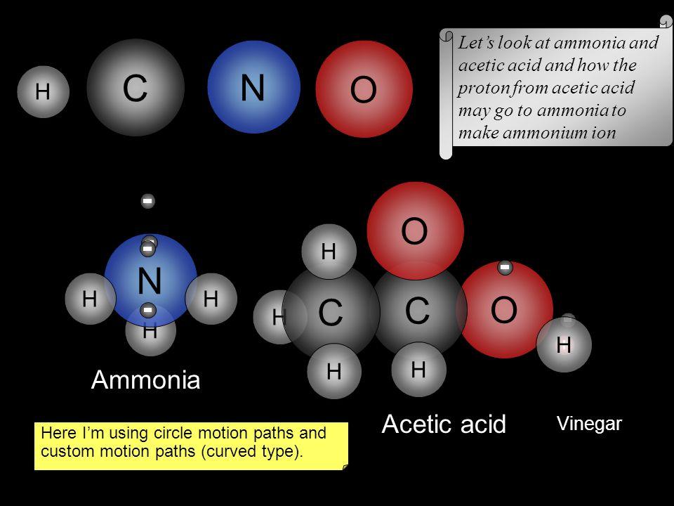 C C N O O N O C C Ammonia Acetic acid H H H H H H H H H