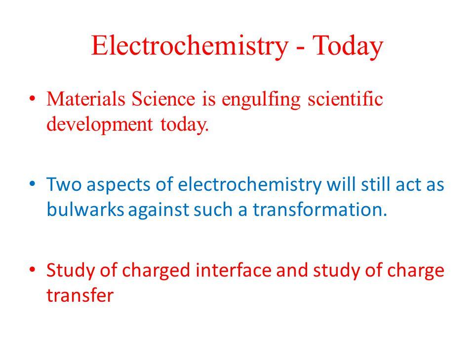 Electrochemistry - Today