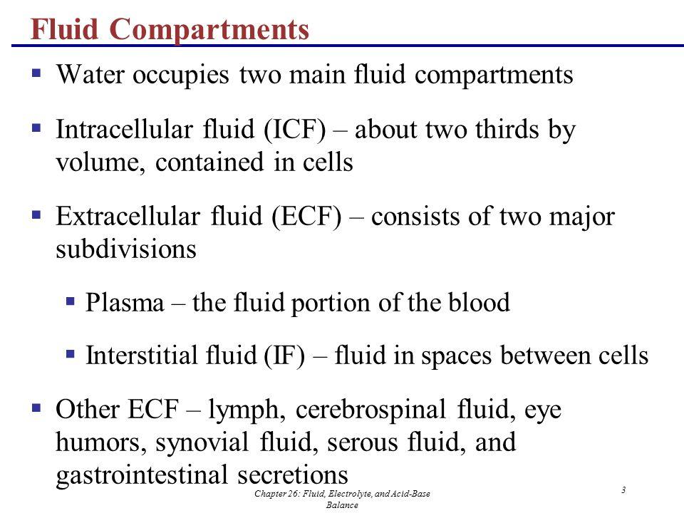 Chapter 26: Fluid, Electrolyte, and Acid-Base Balance