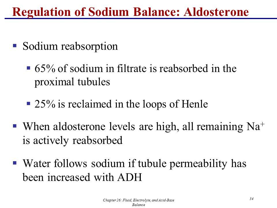 Regulation of Sodium Balance: Aldosterone