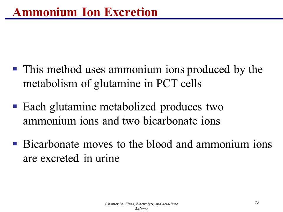 Ammonium Ion Excretion