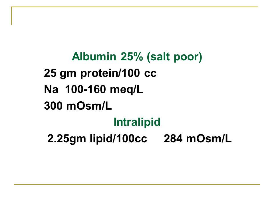 Albumin 25% (salt poor) 25 gm protein/100 cc. Na 100-160 meq/L.