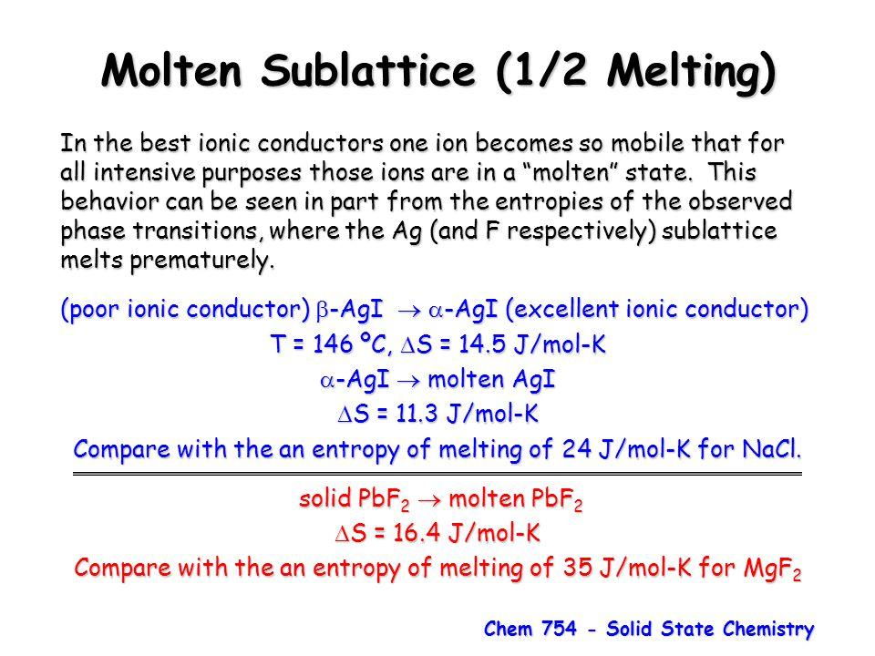Molten Sublattice (1/2 Melting)