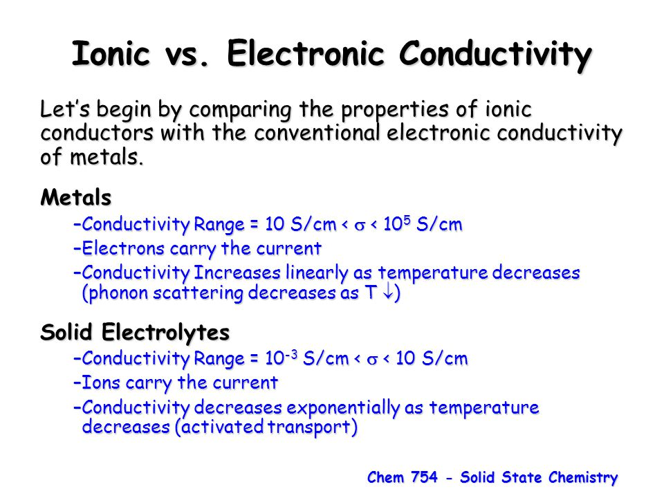Ionic vs. Electronic Conductivity