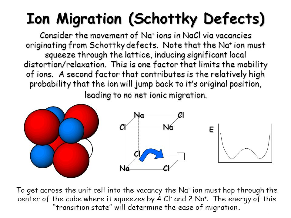 Ion Migration (Schottky Defects)