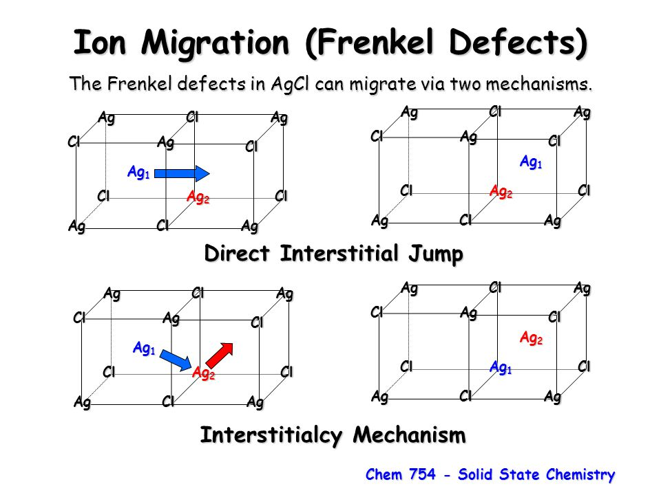 Ion Migration (Frenkel Defects)