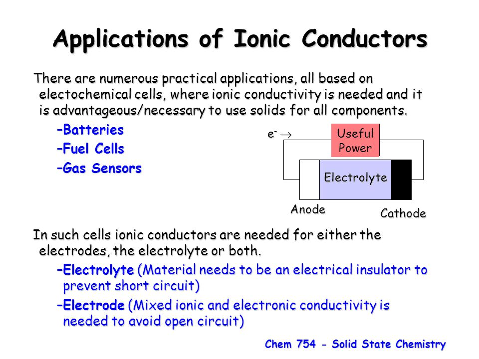 Applications of Ionic Conductors