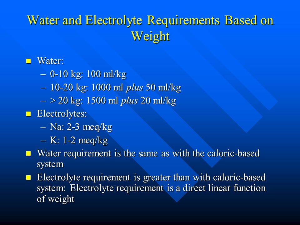 Water and Electrolyte Requirements Based on Weight