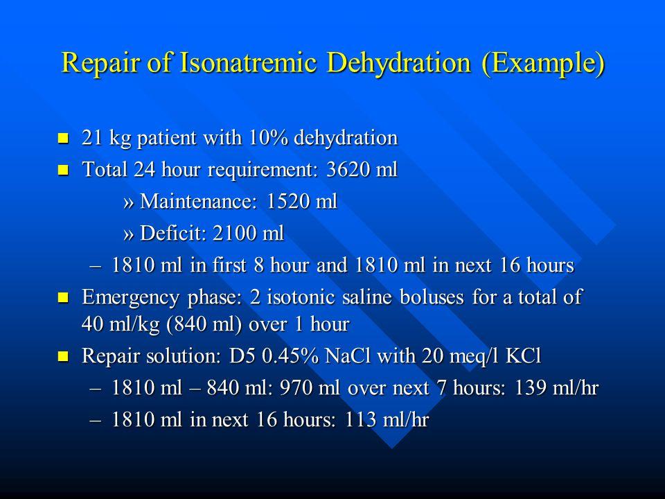 Repair of Isonatremic Dehydration (Example)