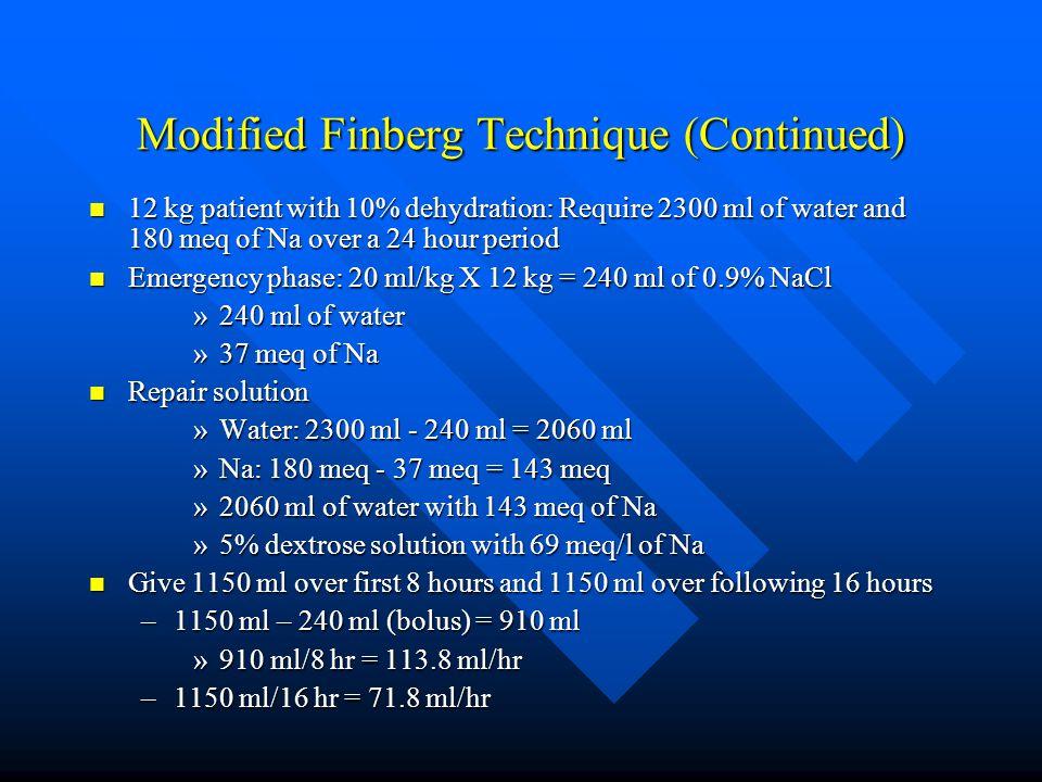 Modified Finberg Technique (Continued)