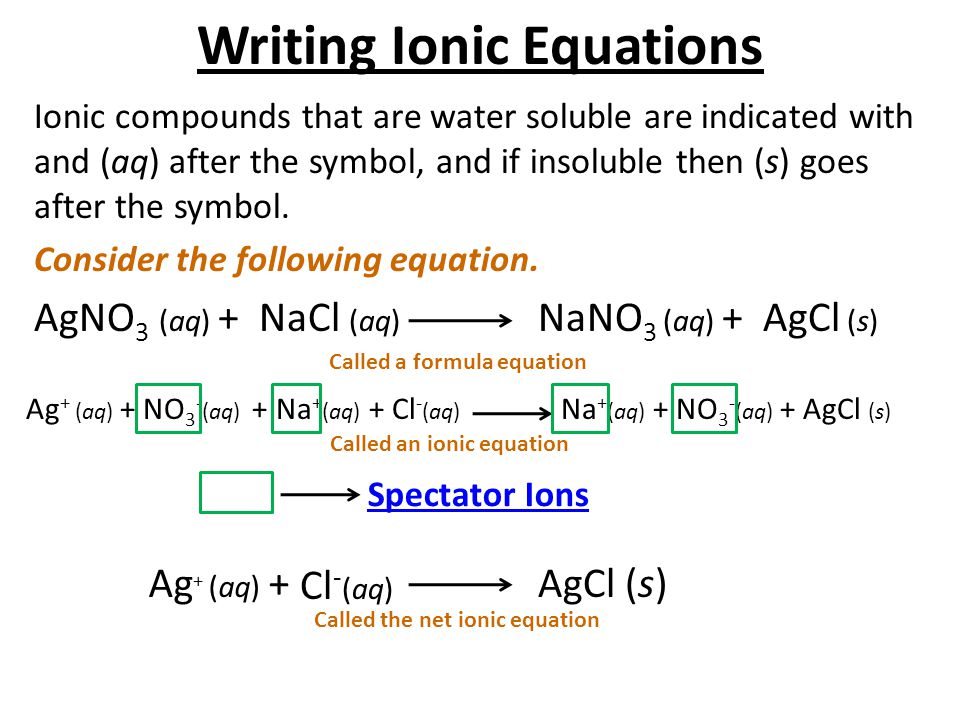 Writing Ionic Equations