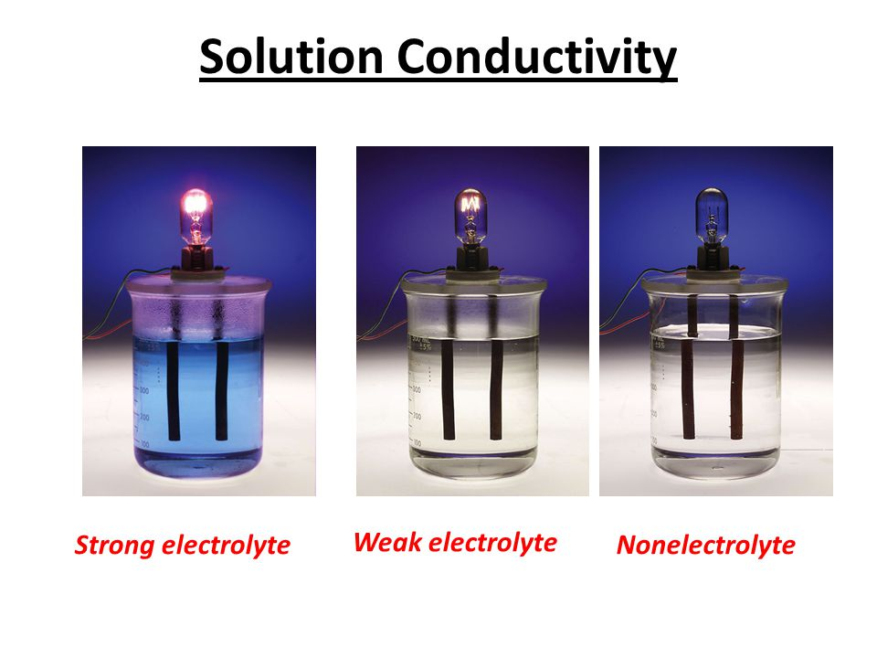 Solution Conductivity