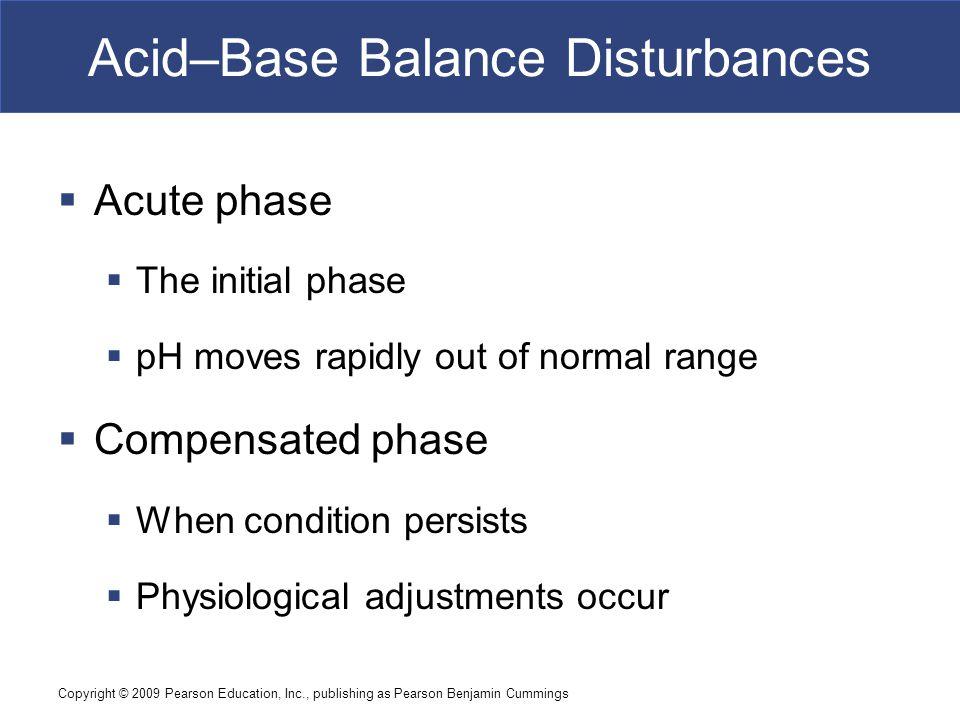 Acid–Base Balance Disturbances