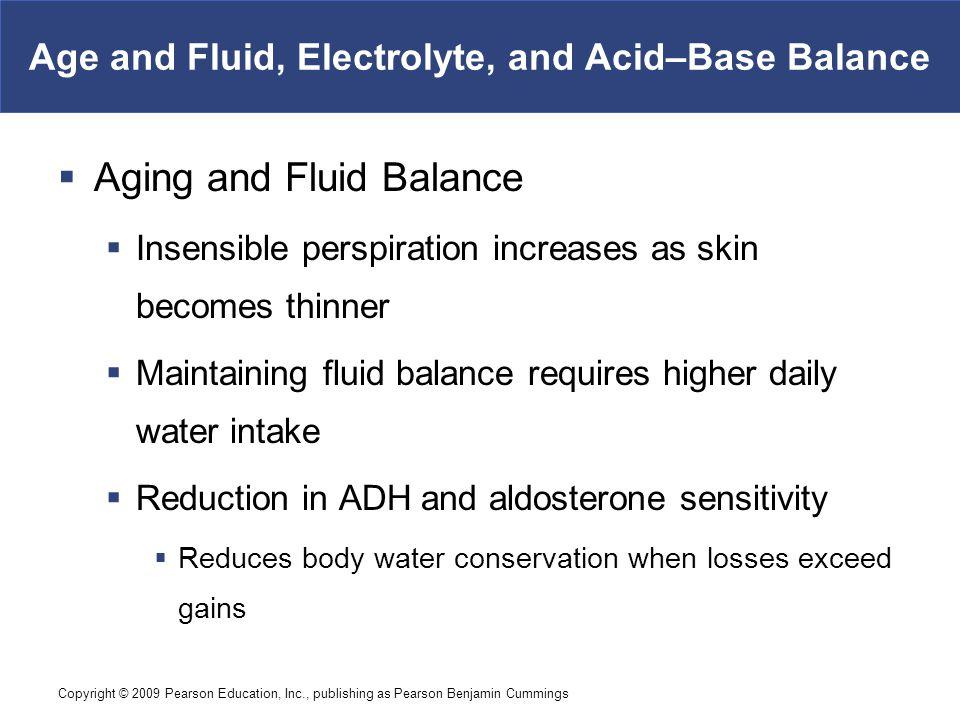 Age and Fluid, Electrolyte, and Acid–Base Balance