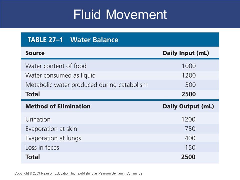 Fluid Movement Copyright © 2009 Pearson Education, Inc., publishing as Pearson Benjamin Cummings