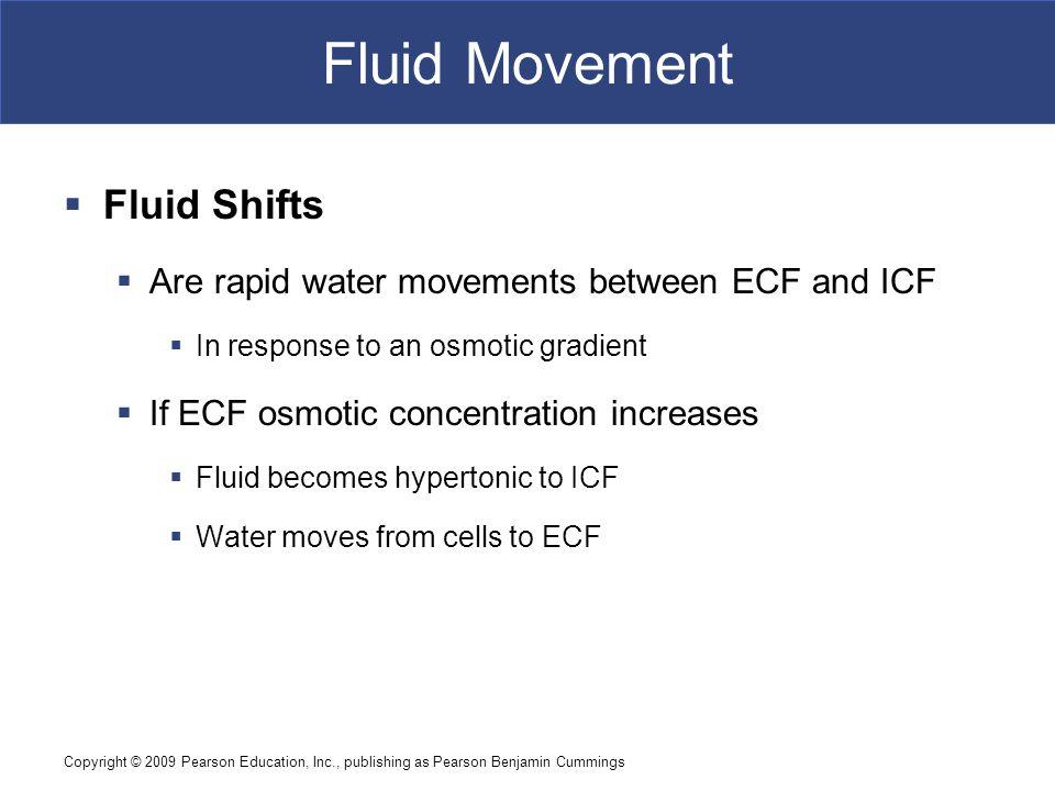 Fluid Movement Fluid Shifts