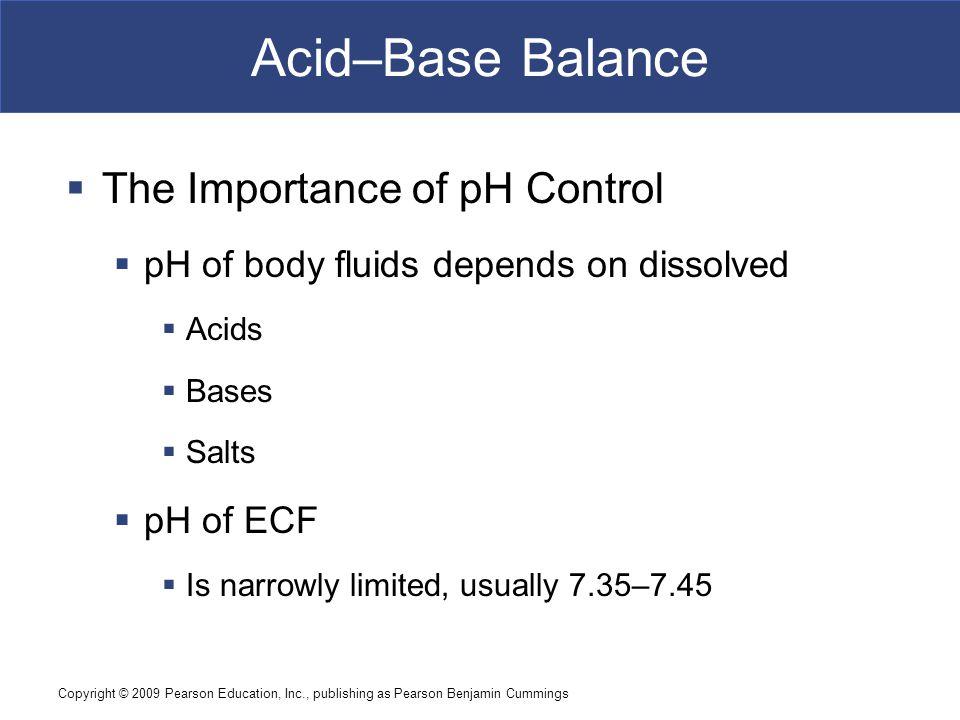 Acid–Base Balance The Importance of pH Control