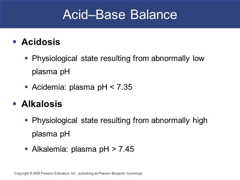 Acid–Base Balance Acidosis Alkalosis