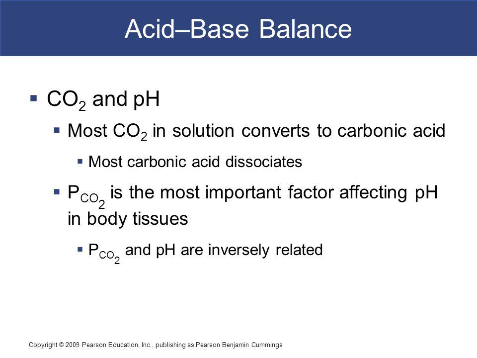 Acid–Base Balance CO2 and pH