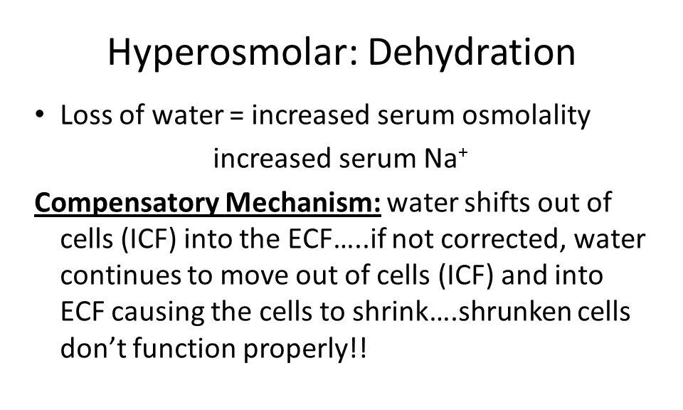 Hyperosmolar: Dehydration