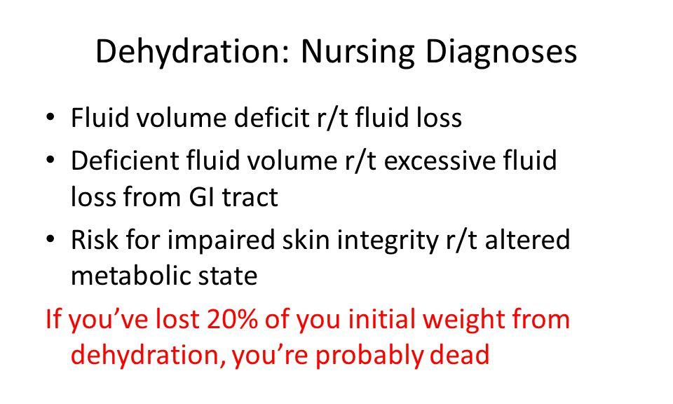 Dehydration: Nursing Diagnoses