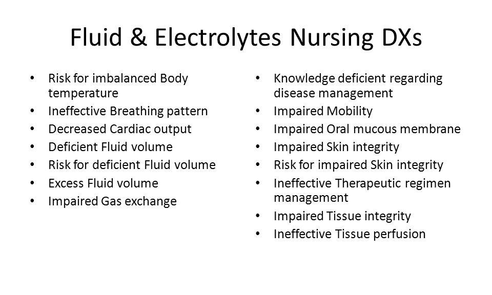 Fluid & Electrolytes Nursing DXs