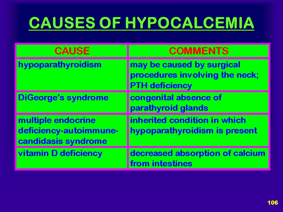 CAUSES OF HYPOCALCEMIA