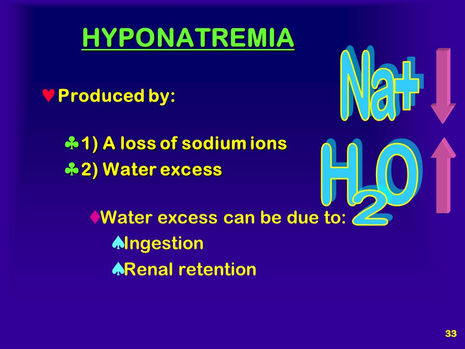 Na+ HYPONATREMIA H O 2 Produced by: 1) A loss of sodium ions