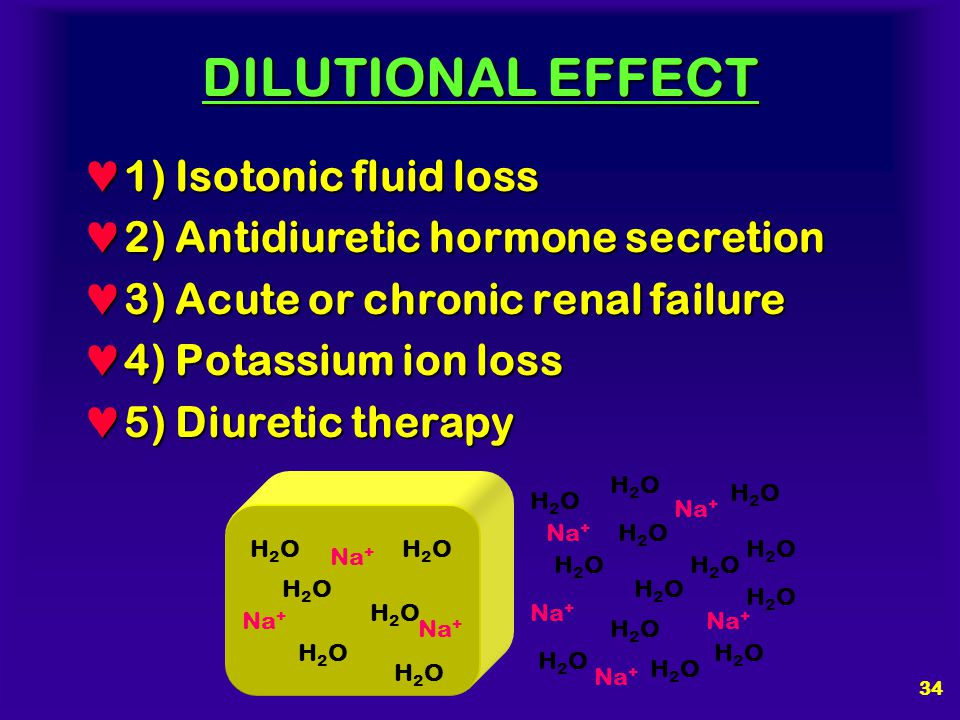 DILUTIONAL EFFECT 1) Isotonic fluid loss