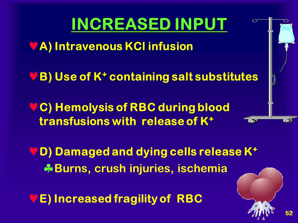 INCREASED INPUT A) Intravenous KCl infusion