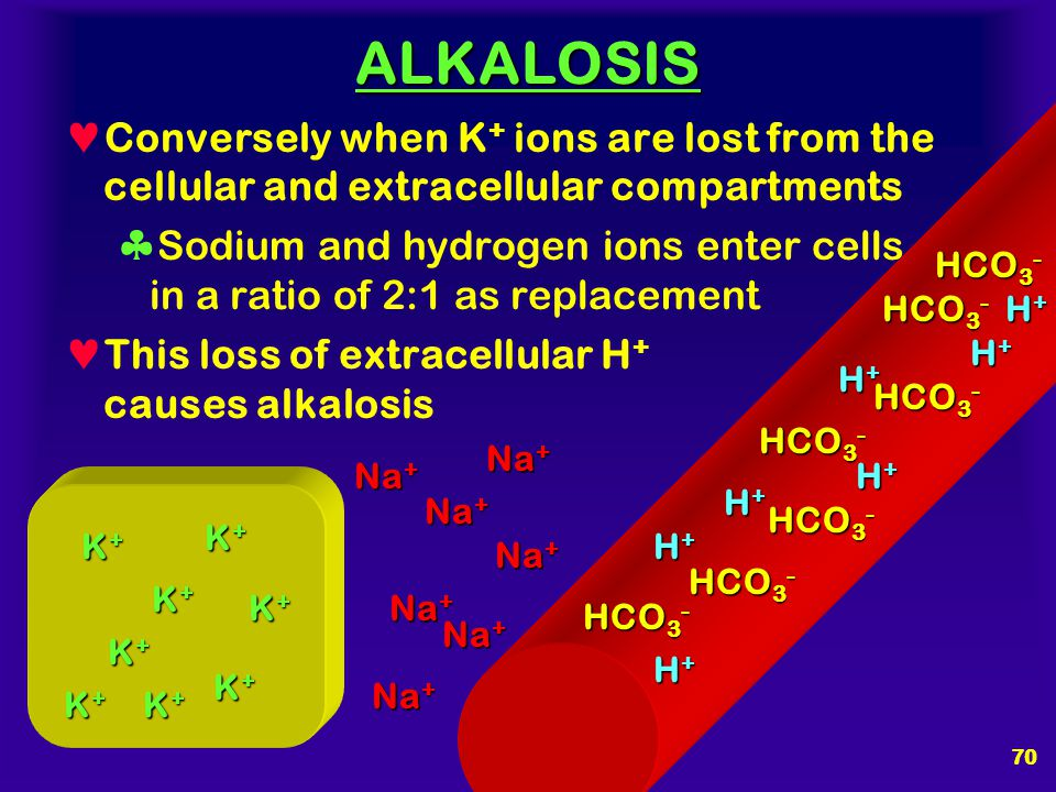 ALKALOSIS Conversely when K+ ions are lost from the cellular and extracellular compartments.