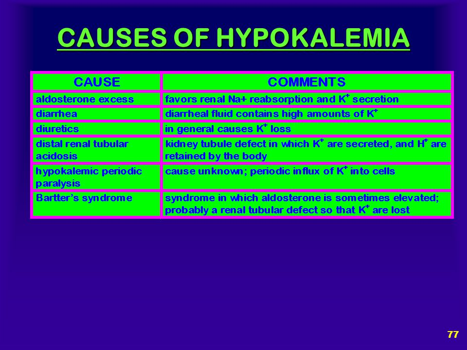 CAUSES OF HYPOKALEMIA