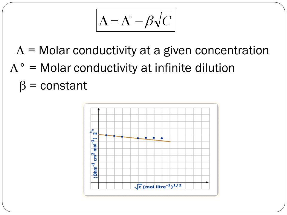  = Molar conductivity at a given concentration ° = Molar conductivity at infinite dilution  = constant