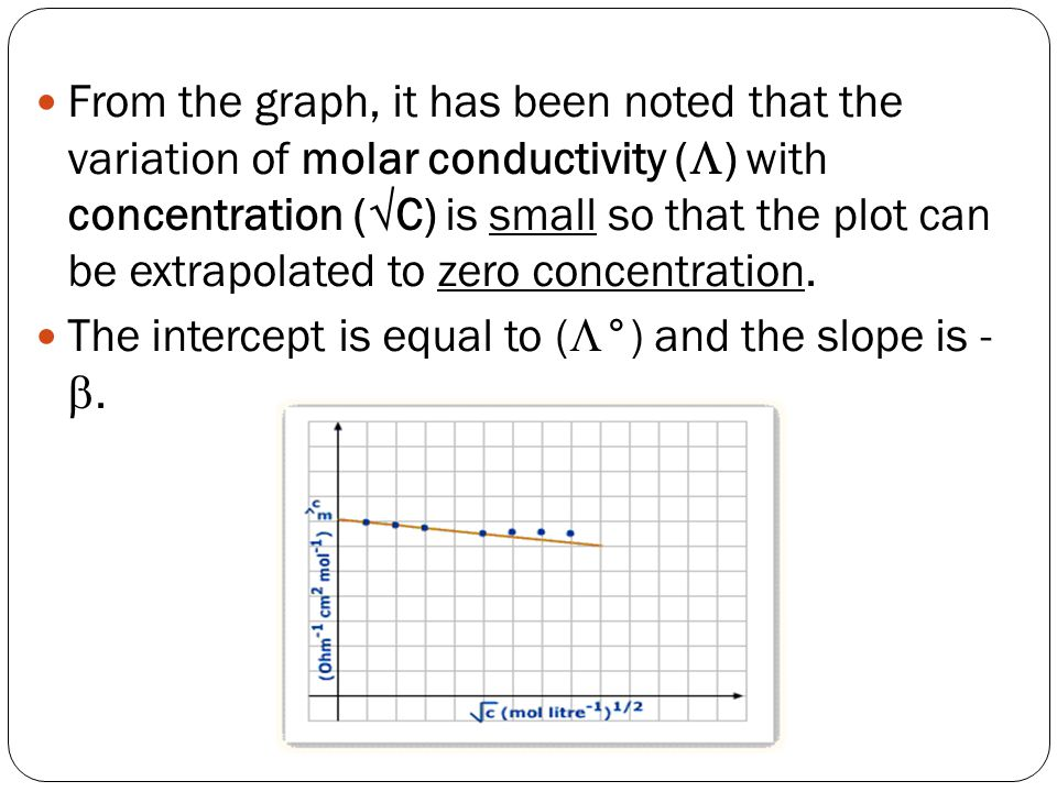From the graph, it has been noted that the variation of molar conductivity () with concentration (C) is small so that the plot can be extrapolated to zero concentration.