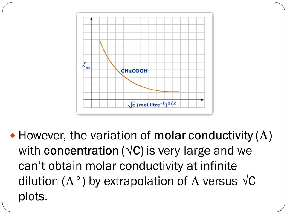 However, the variation of molar conductivity () with concentration (C) is very large and we can't obtain molar conductivity at infinite dilution (°) by extrapolation of  versus C plots.