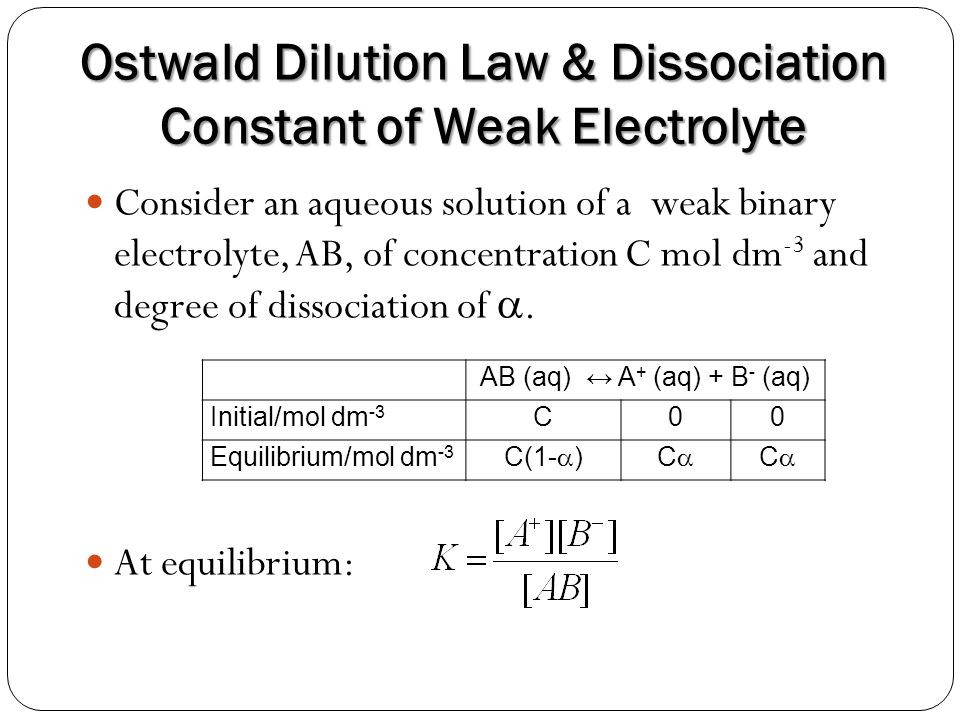 Ostwald Dilution Law & Dissociation Constant of Weak Electrolyte